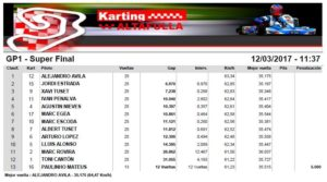 resultados gp1 karting altafulla 2017